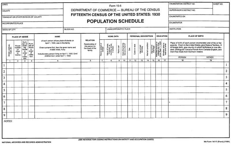 SYNGENEIA - U. S. Federal Census Forms